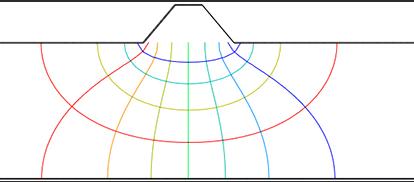 جریان دوبعدی آب در داخل یک محیط متخلخل