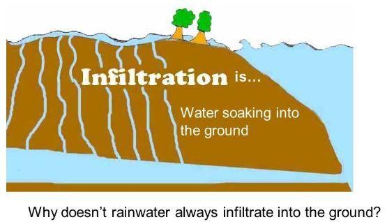 نفوذ آب در خاک
